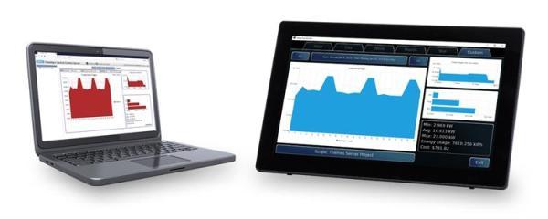 ETC-Paradigm-Energy Monitoring